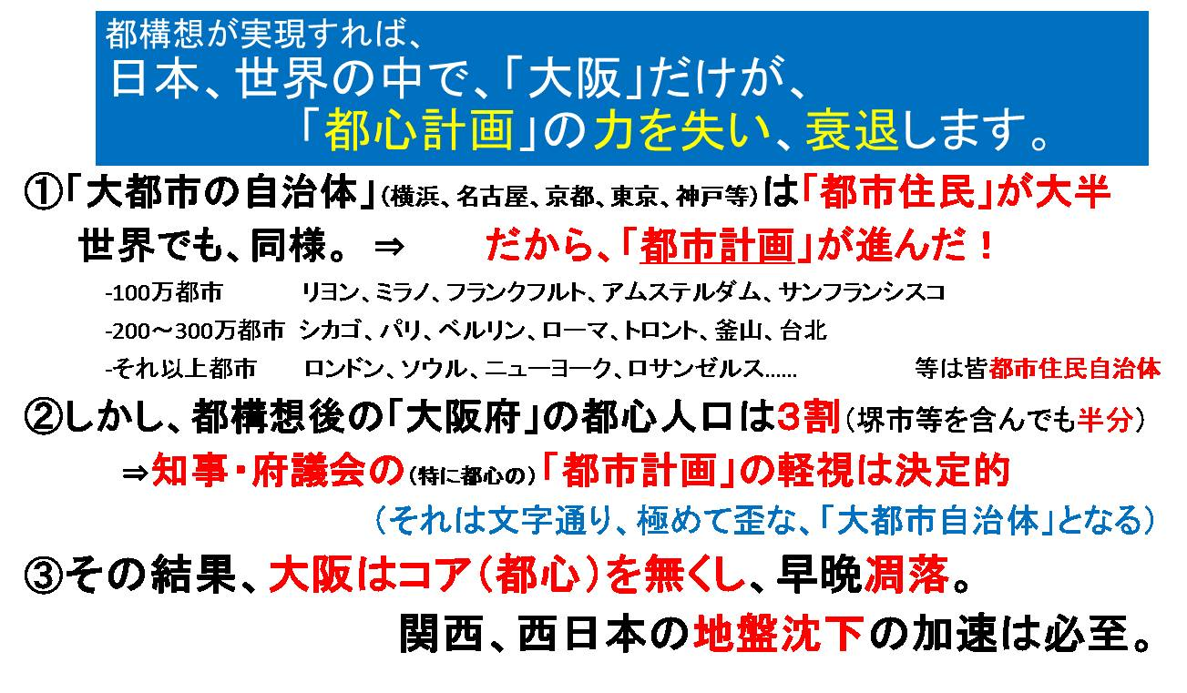 都構想が実現すれば、日本、世界の中で、「大阪」だけが、「都心計画」の力を失い、衰退します。