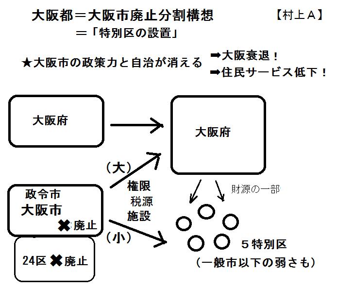 2015.4大阪都A(立命大・村上)