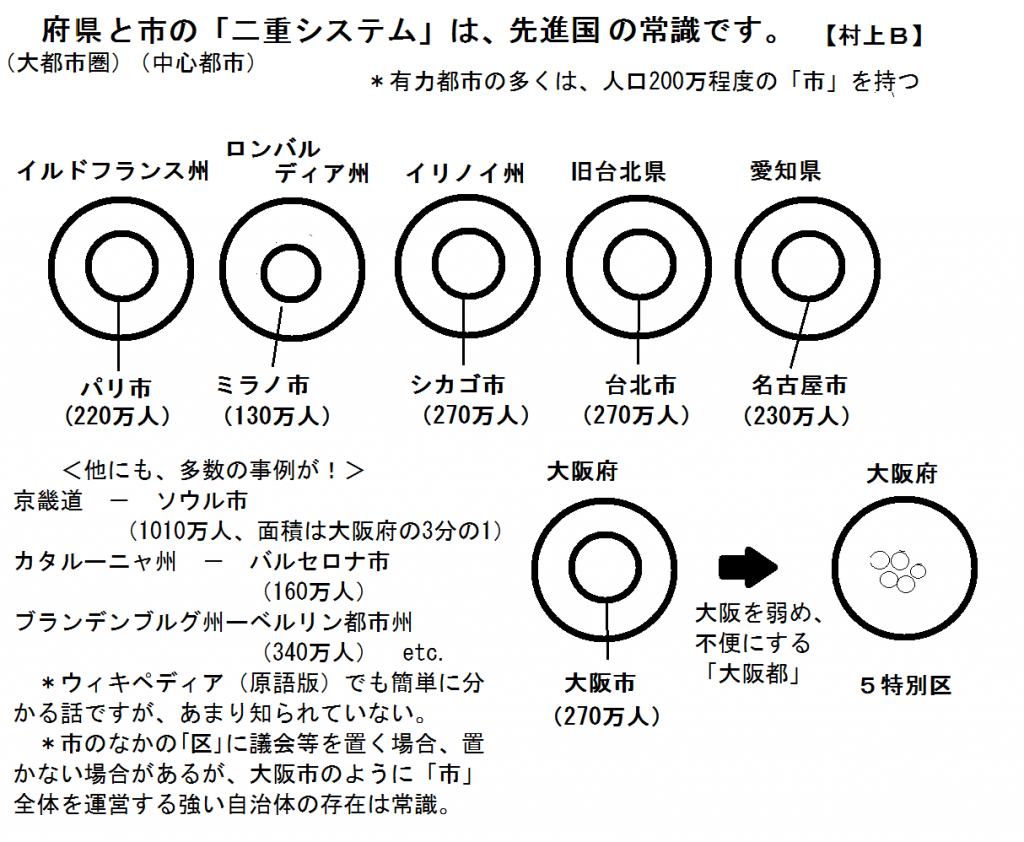 2015.4大阪都B(立命大・村上)