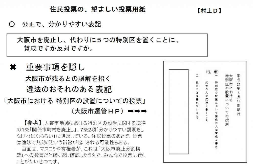 2015.4大阪都D(立命大・村上)